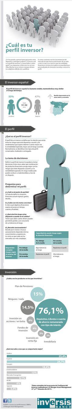 Perfil inversor en España (pineado por @Unience)