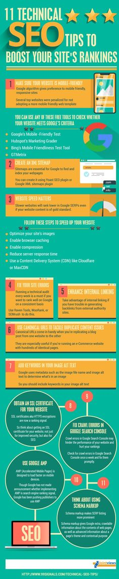 11 Technical SEO Tips to Boost Your Site's Rankings - #Infographic