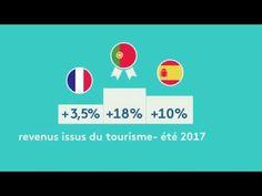 tourisme france 2017 - YouTube