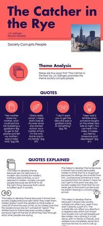 The Catcher in the Rye | Piktochart Infographic Editor