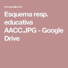 Esquema resp. educativa AACC.JPG - Google Drive