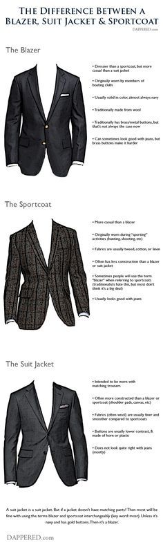 #scanned. The Difference Between a Blazer, Suit Jacket, & Sportcoat (via @dappered)