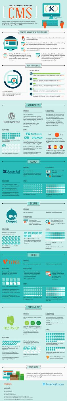 Guía sobre los CMS #infografia #infographic #internet
