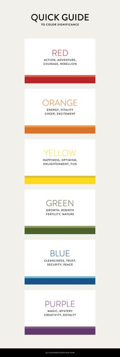 How I Select Brand Colors for My Clients • Quick Guide to Color Significance • Graphic Design