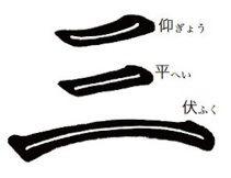 書法解剖 ─ 楷書編 Japanese Calligraphy, Writing Styles, Chinese Art, Hair Accessories, Learning, Image, Study, Studio, Handwriting Styles