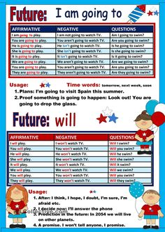 Future Tense Chart:will & going to English Grammar Tenses, Teaching English Grammar, English Grammar Worksheets, English Writing Skills, English Verbs, Grammar And Vocabulary, Grammar Lessons, English Language Learning, English Vocabulary