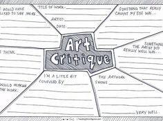 Image result for success criteria examples for art Put up art masterpieces and have student walk around and fillchart