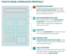 Free Web Design Proposal Template Best Of How to Write A Website Proposal Template Quora