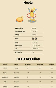 my singing monsters breeding for limited edition 1st of April Hoola. For more updates on breeding guides for my singing monsters add this referal code in the my singing monsters app>settings>submit referal and enter this code: 11573323DD. Thanks for support!