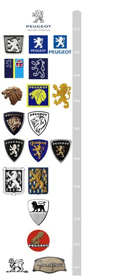 Peugeot Logo Evolution