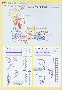 Stitch Guide & Motif Idea