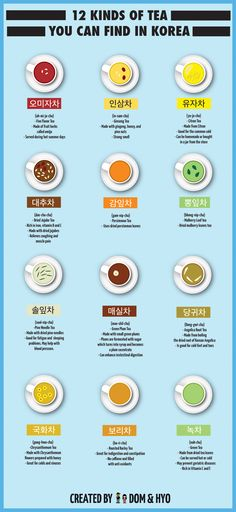 12 Kinds of tea you can find in Korea in one handy infographic