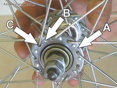 3 Cross Wheel Lacing: This tutorial will show you how to remove all of the spokes in a wheel and then reinstall them in the common 3-cross lacing pattern. This tutorial will also demonstrate some of the techniques used to true the wheel after it has been put back together. - See more at: http://www.atomiczombie.com/Tutorial%20-%203%20Cross%20Wheel%20Lacing%20-%20Page%201.aspx#sthash.6hreVTbv.dpuf