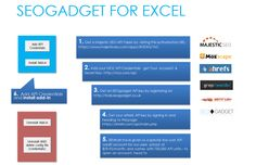 Introducing SEOgadget for Excel