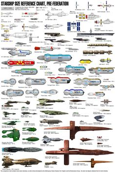 Pre Federation Reference Chart