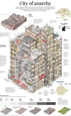 Infographic: Life Inside The Kowloon Walled City. It has been twenty years since the demolition of the Kowloon Walled City, South China Morning Kowloon Walled City, Planer Layout, Plakat Design, Architecture Drawings, Architecture Plan, Urban Planning, Anarchy, Urban Design, Illustrators
