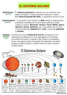 Earth Science, Science And Nature, Time Travel Machine, Solar System Model, Big Data Technologies, Linux Operating System, Artificial Intelligence Technology, Italian Language, Learning Italian