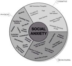 (12) social anxiety   Tumblr