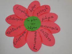 Αποτέλεσμα εικόνας για τα μερη του λογου Kids Homework, Speech Therapy, Fun Activities, Teaching, Education, School, Laura Ashley, Classroom Ideas, Quotes