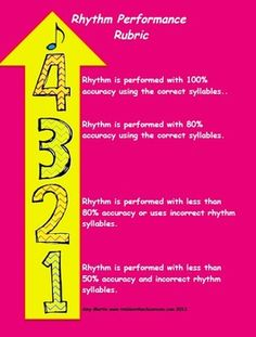 Free Download of 4 different 4 point Music Performance Rubrics for Singing Voice, Mallet Skills, Recorder Performance, and Rhythm Performance