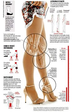 salto_alto_adolescente With an increase of folks hoping to shed pounds or get fit, jogging has Human Body Anatomy, Muscle Anatomy, Spine Health, Medical Anatomy, Medical Illustration, Anatomy And Physiology, Physical Therapy, Physical Exercise, Massage Therapy