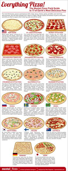 Everything Pizza: 17 of Earth's Most Delicious Pies | Mental Floss