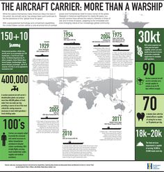NEWS ARTICLE:  Why a US Carrier is being sent to the Philippines.  An interesting look at the capabilities of an aircraft carrier.