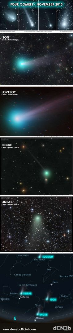 4 Comets: #ISON #Lovejoy #Encke #Linear