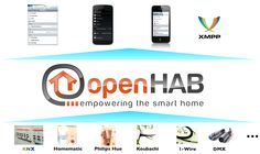 openhab - empowering the smart home - Google Project Hosting