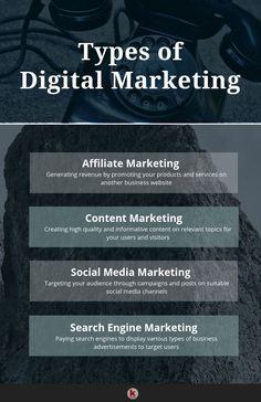 Digital Marketing Strategy, Citations Marketing, Affiliate Marketing, Strategisches Marketing, Marketing En Internet, Digital Marketing Business, Content Marketing, Digital Marketing Quotes, Marketing Ideas