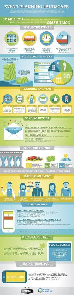 36 best Event Planning Template images on Pinterest Birthdays