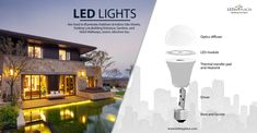 LED Lights trending day by day in the world. LED Lights is a new generation of technology lighting. Led Light Design, Lighting Design, Led Module, Diffuser, Entrance, Hospitals, Indoor, Warehouse, Lights