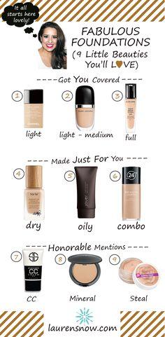 Best Foundations. Makeup foundation. Foundation coverage. Beat foundation for dry skin. Best foundation for Oily skin. Best foundation for combination skin. Makeup tips. Beauty tips. Lauren Snow. Lauren Snow Blog.