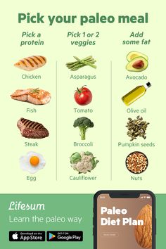Lose weight, reduce blood-sugar levels, increase metabolism, stabilise energy levels and many more with Lifesum Keto Diet! Keto Meal Plan, Healthy Meal Prep, Diet Meal Plans, Healthy Snacks, Healthy Eating, Weight Loss Meals, Diet Apps, Diet Food List, Diet Foods