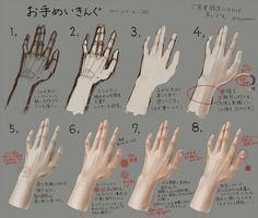 手のメイキング Anatomy Sketches, Anatomy Drawing, Anatomy Art, Hand Drawing Reference, Anatomy Reference, Art Reference Poses, Digital Painting Tutorials, Digital Art Tutorial, Art Tutorials