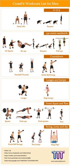 CrossFit workouts are done in a group which is guided by a CrossFit certified trainer. Here are crossfit workouts list you can follow in daily life.