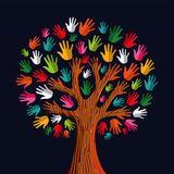 Mains D'isolement D'arbre De Diversité - Télécharger parmi plus de 60 Millions des photos, d'images, des vecteurs et . Inscrivez-vous GRATUITEMENT aujourd'hui. Image: 26082994