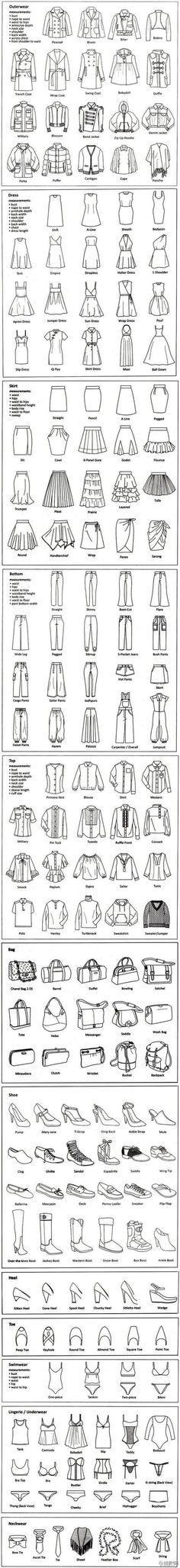 Terminología prendas de vestir para fichas técnicas en inglés #moda #figurines #técnicos Dibujo de prendas en plano www.figurinesdemoda.com: