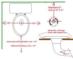 toilet plumbing rough in dimensions - potty training for plumbers Plumbing Drains, Pex Plumbing, Bathroom Plumbing, Basement Bathroom, Small Bathroom, Bathrooms, Bathroom Toilets, Bathroom Fixtures, Bathroom Ideas
