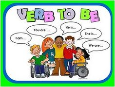 This ir the verb to be,we use with the subject and main verb