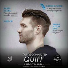 farrah fawcett haircut diagram undercut haircut diagram #1