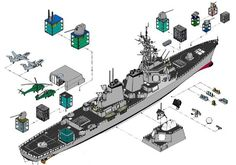 Artist's rendering of open architecture systems on a Arleigh Burke guided missile destroyer. Military Weapons, Military Aircraft, Navy Coast Guard, Ship Drawing, Us Navy Ships, Aircraft Carrier, Model Ships, Boat Building, Battleship