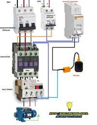 Esquemas eléctricos: arranque motor bomba trifasico con fltador y manua...