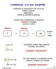 Learning Italian, Algebra, Problem Solving, Homeschool, 1, Education, Math, Phonetic Alphabet, Geography