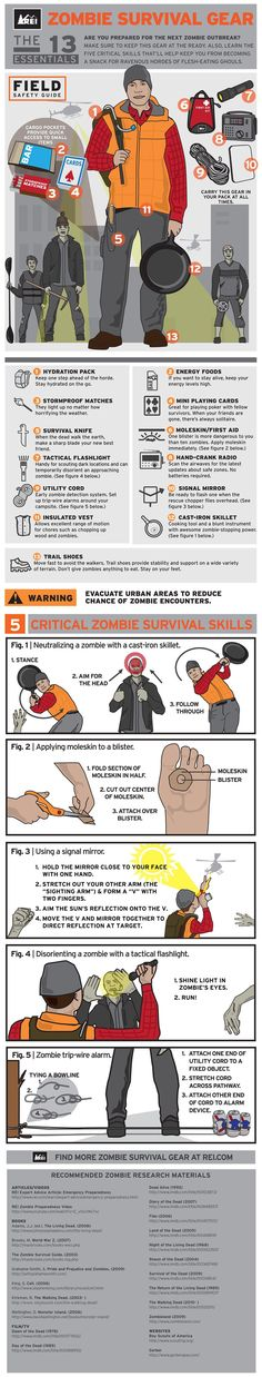 "REI Infographic ""13 Essential Tools for Surviving a Zombie Outbreak"""