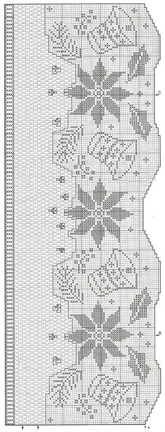 Free filet crochet pattern curtains with coffee pot and cups Crochet Edging Patterns, Filet Crochet Charts, Crochet Borders, Crochet Diagram, Doily Patterns, Crochet Motif, Crochet Doilies, Knit Crochet, Crochet Curtains