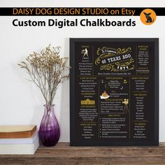 Birthday boards for your special person or event. All information is customizable to fit your event.