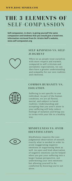 8 Best Self-Compassion images | Positive thoughts, Thinking