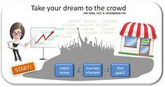 Now achieve their dream projects and campaign goals with www.crowdedhub.com on Kickstarter.com, Indiegogo.com and gofundme.com