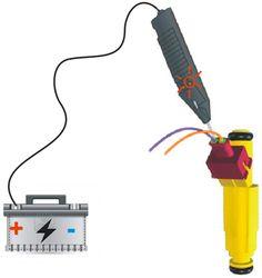 Fuel Injector Operating Principles and Diagnostics | Kiril Mucevski | LinkedIn